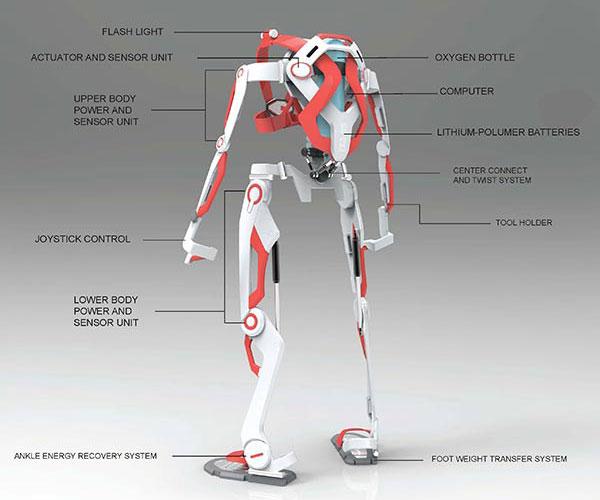 armure exosquelette du futur